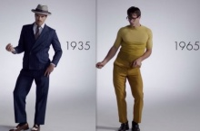 ย้อนดูแฟชั่นสากลของชายหนุ่มในรอบ100ปีที่ผ่านมา