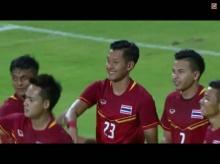 คลิปไฮไลท์ฟุตบอลซีเกมส์ ทีมชาติไทย 6-0 ลาว Thailand 6-0 Laos